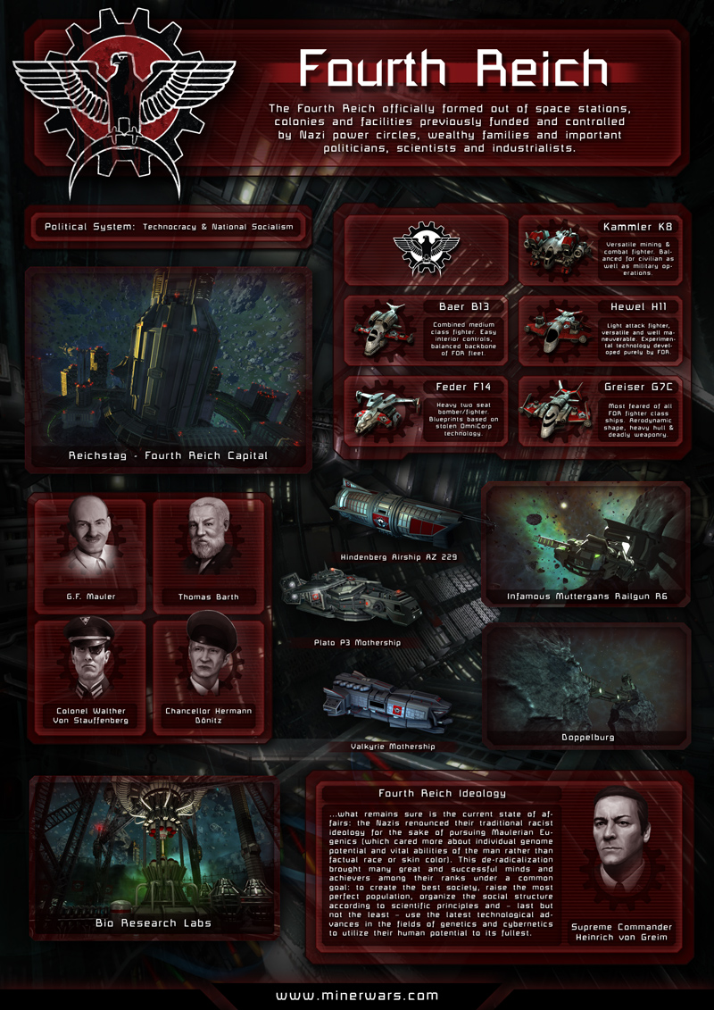 Fourth Reich Infographics